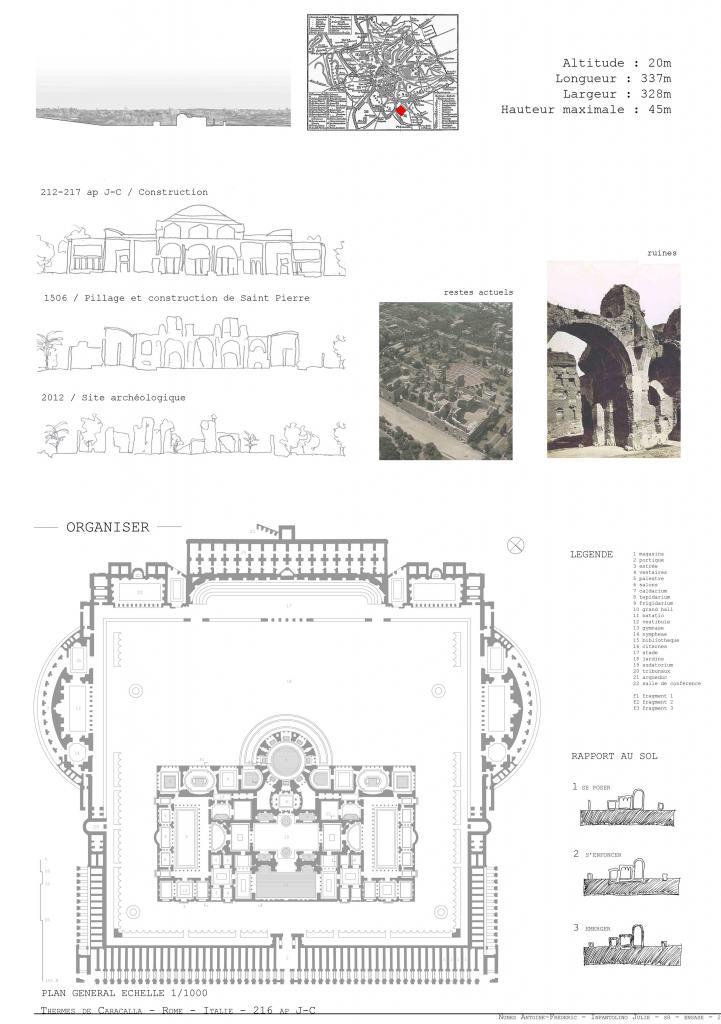 Thermes de Caracalla - Rome Italie Analyse-1.jpg