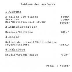 tableau-surfaces.jpg